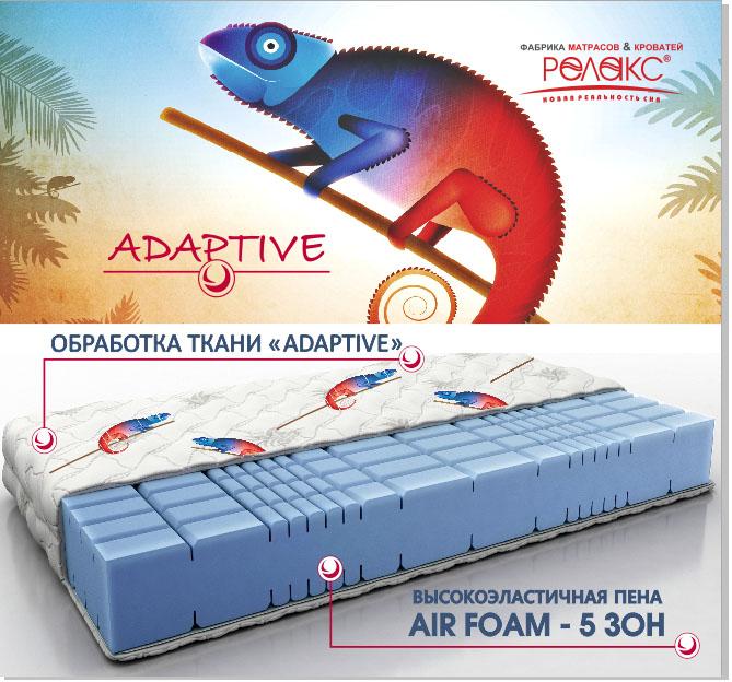 строение адаптивной пропитки тканей ADAPTIVE