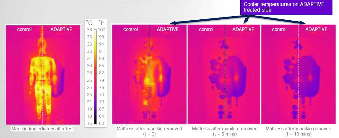 Инфракрасные снимки поверхности матраса